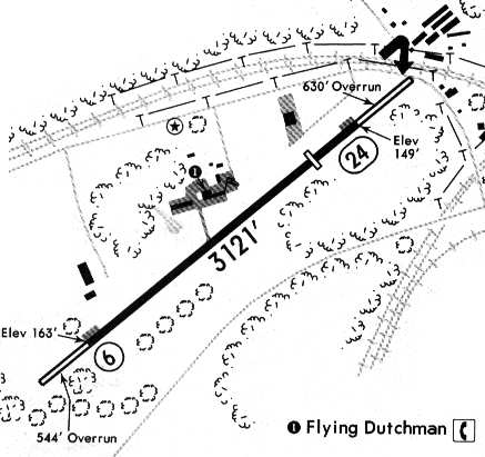 Abandoned Little Known Airfields Pennsylvania Northeastern